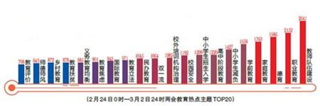 http://www.weixinrensheng.com/jiaoyu/2631750.html